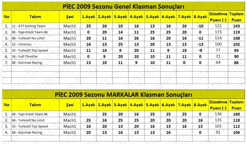 2009-piec-gk
