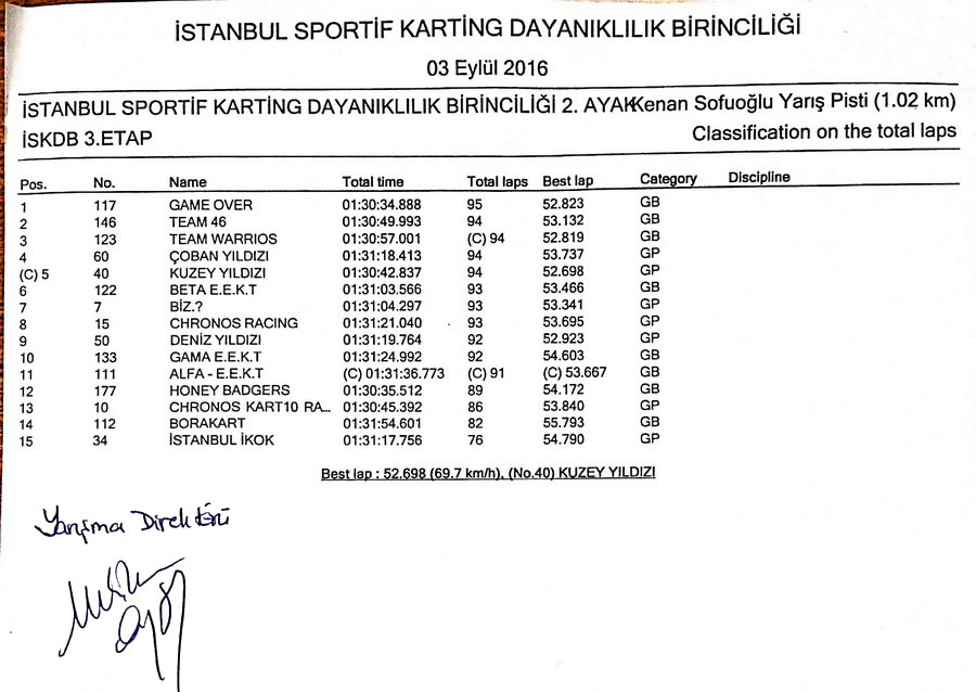 iskdb162-3etap