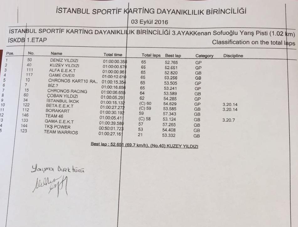 iskdb163-1etap