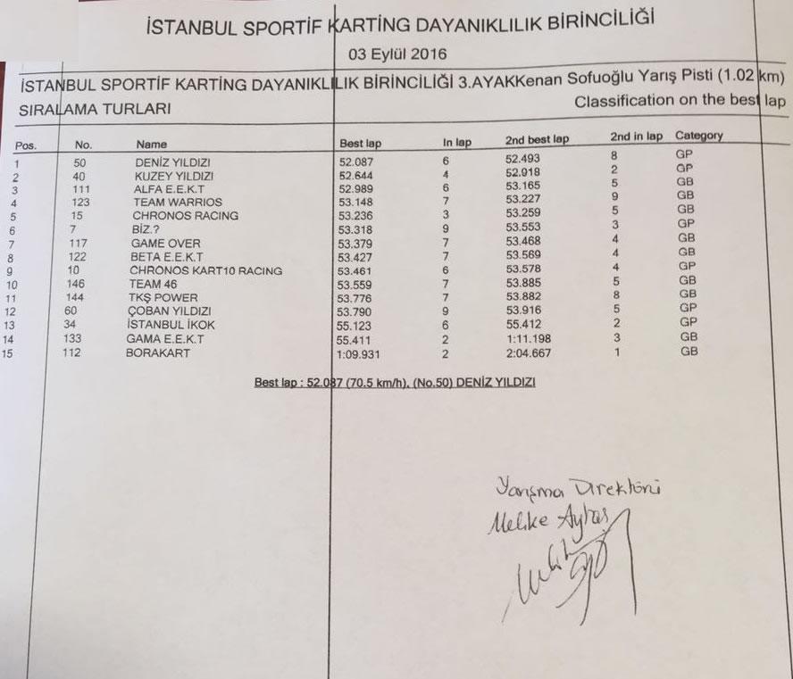 iskdb163-siralama