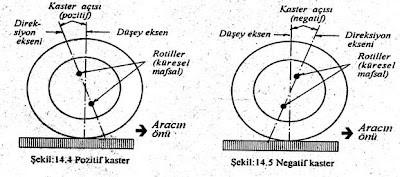 kart-setup2